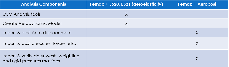aeropost_capabilities